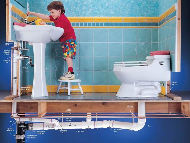 Home drain Tips & Tricks